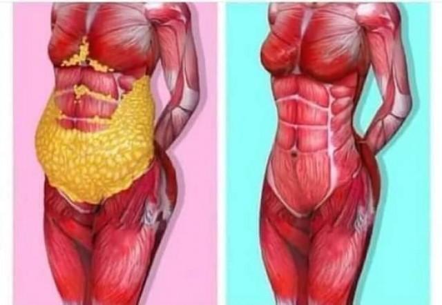 تخلص من الوزن الزائد